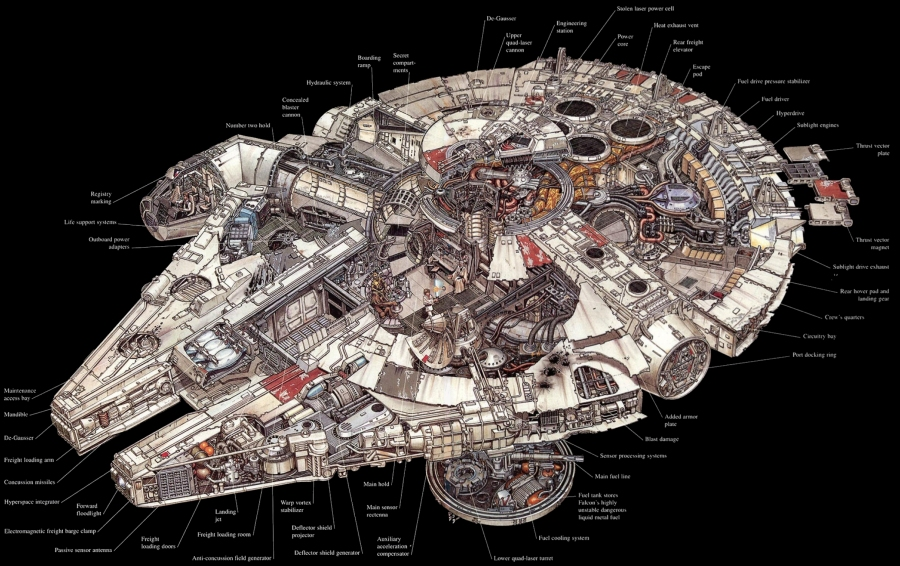 I often think of this design method as being similar to a cross-section drawing. Academic knowledge informs the creation and operation of a complex system (i.e. the Millennium Falcon). Then, the aesthetic design of this system is done so that it is visually transparent (without compromising functionality), highlighting the means by which the system functions, and allowing those who interact with the space to learn simply by looking at their surrounding environment.